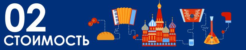 Стоимость участия в конкурсе Санкт-Петербург